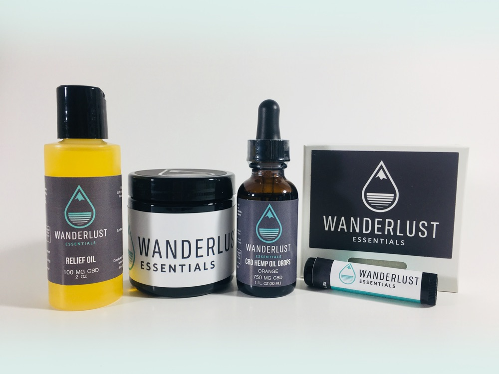All Available Products